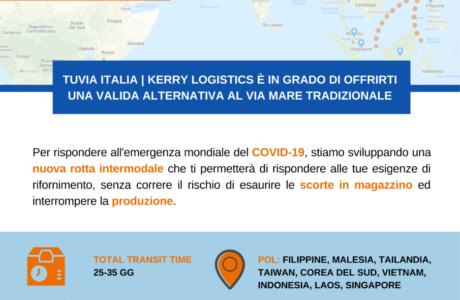 import far east italia